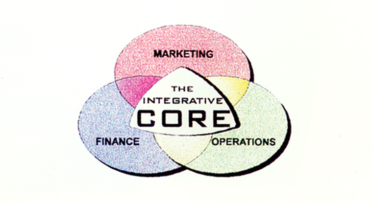 Innovative integrated core, or I Core, programming for undergraduate students developed at the School of Business is emulated by schools around the nation.